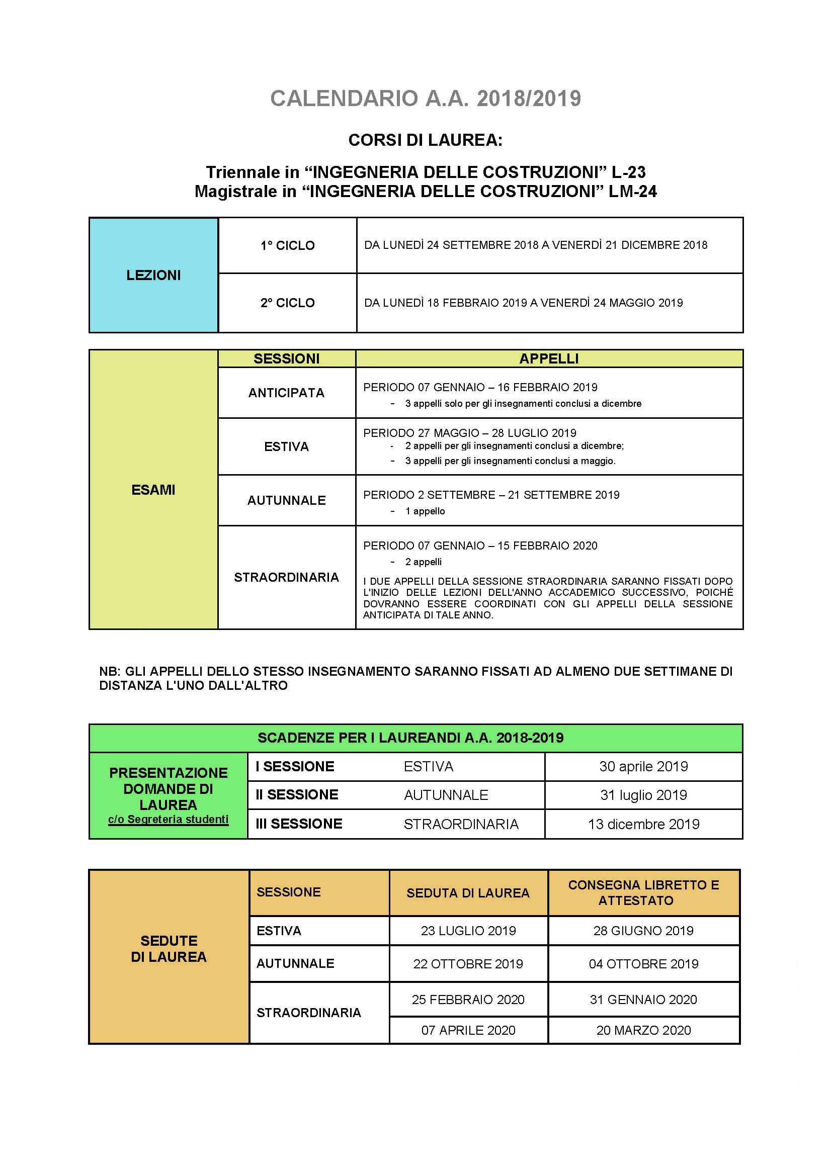 Calendario Polimi 2020 2020.Calendario Lezioni Polimi Calendario 2020